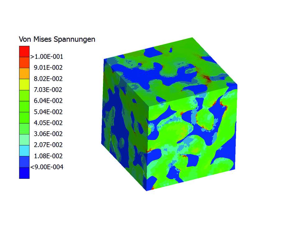Abb. 2 Die farbcodierte Darstellung anhand des VITA ENAMIC-Würfels verdeutlicht, dass Keramik (blau) und Polymer (grün) unterschiedlich auf Belastung reagieren.